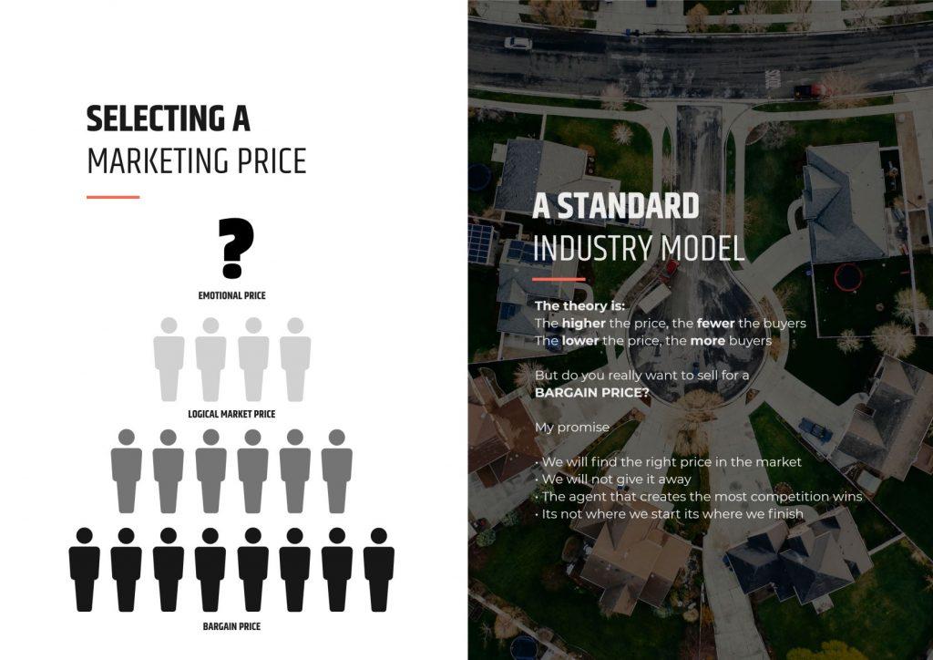 Listing presentation sample template - market data page 1.