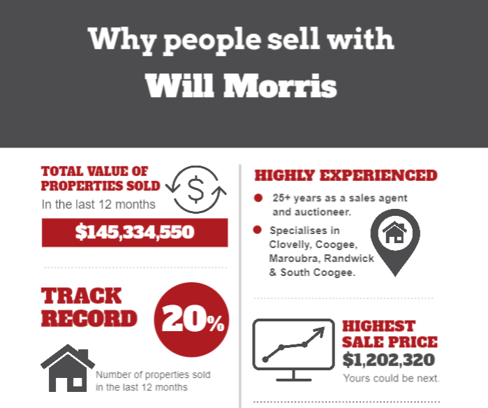 Sharing your track record as a real estate agent