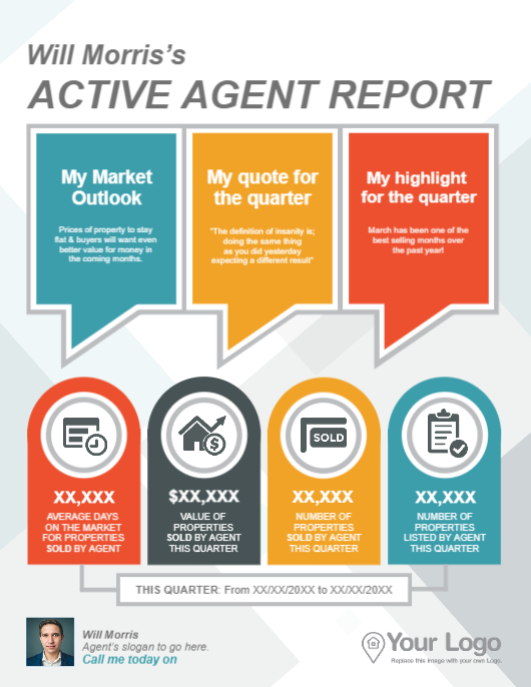 A real estate agent report template.