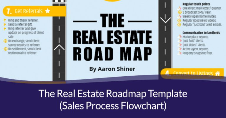 real estate sales process flowchart
